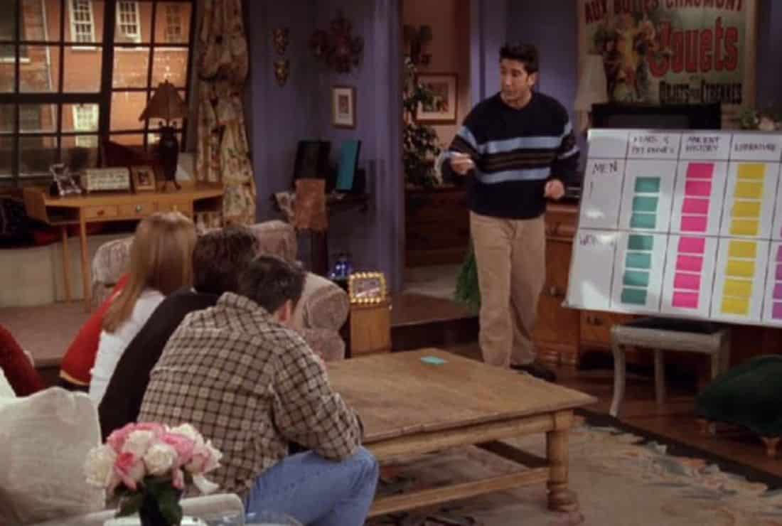 Ross from Friends hosting trivia game for other roommates sitting on sofa in their apartment